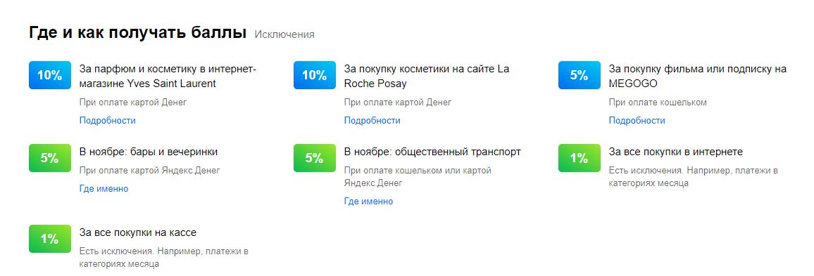 Категории кешбека